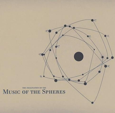 Musikforståelse