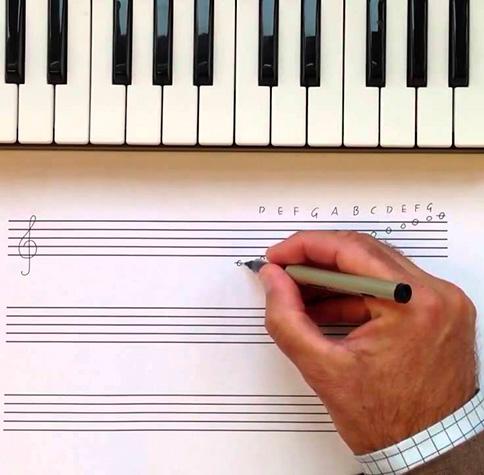 Musikteori & Brugsklaver